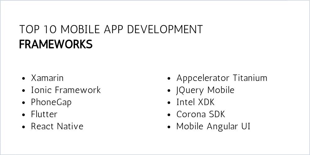 Mobile App Development Cost for Startups
